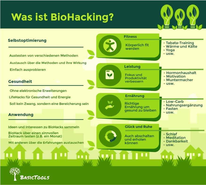 Biohacking Tools